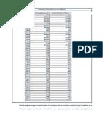 SM Facebook IPO Excel Spreadsheet
