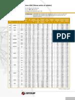 Catalogo en Unidades Metricas de Conduct Ores
