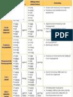 Estructura verbos alemanes