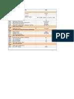 SAP Instance Monitoring