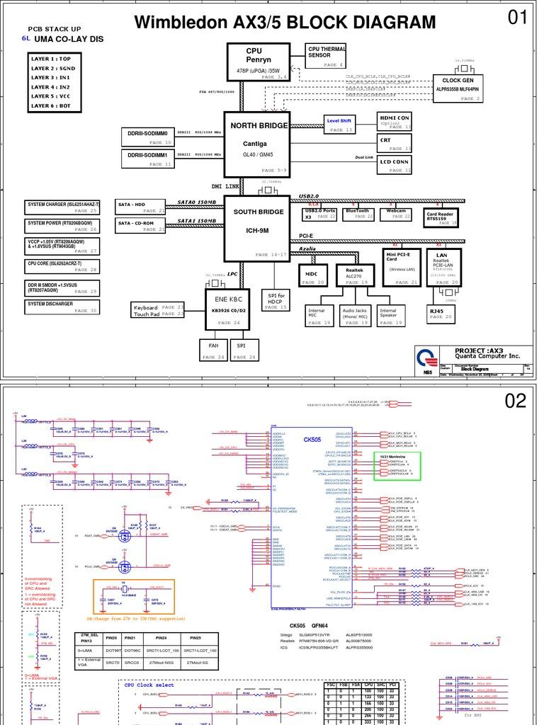 quanta ax3 winbledon ax3 5 da0ax3mb6c2 ddr3 rev 1a AX3 Molecular Geometry wimbledon ax3 5 block diagram