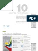 PFAI Chartbook Interactive