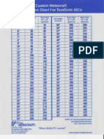 Calibration Chart for Std Base TranStore Tanks