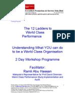 Wcp Training for Malaysia