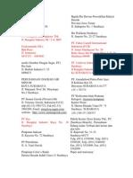 daftar perusahaan Surabaya