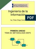 Tema 05 - Metodología IDEF0