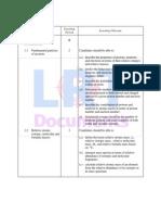 962 Chemistry [PPU] Semester 1 Topics
