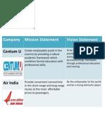 Strategic Mgmt Presentation