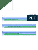 Devon C2C Elevation Profile V1