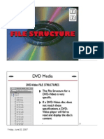 1G DVD File Structure