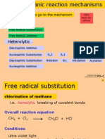 07 Organic Mechanisms EDEXCEL