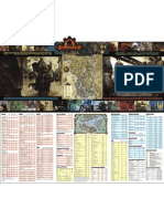 D&D 3rd Ed.-iron Kingdoms-DM Screen