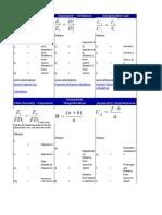rt formulaes