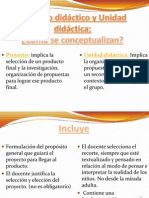 filminas de proyecto didáctico y unidad didáctica (4)