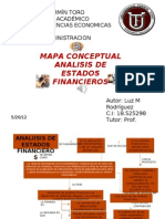 Mapa Conceptual Analisis de Estados Financieros
