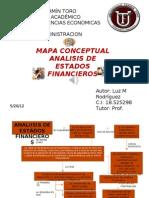 Mapa Conceptual Analisis de Estados Financieros