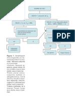 Estratificación clínica  neumonía consensur