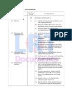 954 Mathematics T [PPU] Semester 1 Topics