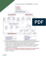 Pembahasan Soal Ujian Tulis Blok Endokrin 2008