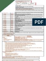 Metodika Nastave Srpskog Jezika I (Pocetno Citanje i Pisanje, Citanje i Analiza Stiva)
