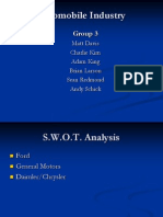 85802095 Automobile Industry SWOT Analysis