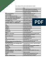 XenServer Linux Commands