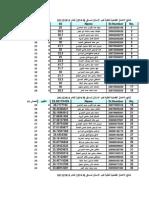 نتائج الأعمال الفصليةM 374