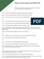 Chronological List of Islamic Terrorist Attacks