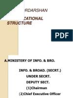 Organisatinol Structure 0f Doordarshan (1)