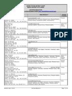 FLMD Certified Mediator List