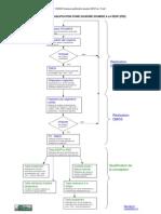 Qualification Dune Soudure Desp PDF(2)
