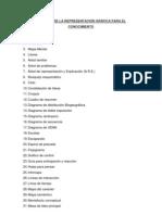 TÉCNICAS DE LA REPRESENTACIÓN GRÁFICA PARA EL CONOCIMIENTO