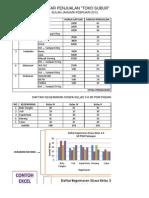 Ujian Praktek Excel Mi Psm Padangan