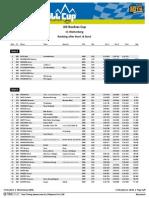 Results _ iXS Rookies Downhill Cup_Winterberg