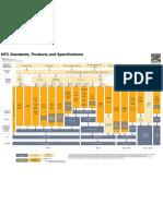 Div_nfc_0804-250 Nfc Standards v1.8