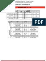 calendário-resultados Duo Raquetes