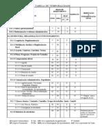 3 Tabela de Temporalidade de Documentos