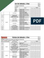 RQ 032 - Relatório de Analise dos Aspectos Ambientais