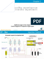 03 RT-Flex Hydraulic UPDATED
