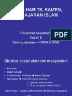 Seven Habits, Kaizen, Dan Ajaran Islam