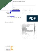 Imprimeix - Edita el formulari [ Consulta sobre la mobilització ] - Google Docs