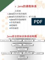 Java全部课件