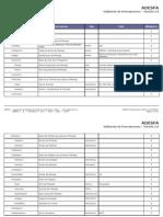 ADESFA_ValidacionPrescripciones_Version2.0