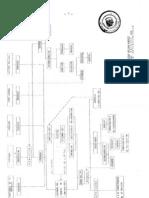 CDG - Esquema general del flujo bicameral del proceso legislativo (Perú,1990)