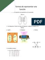 Distintas formas de representar una función