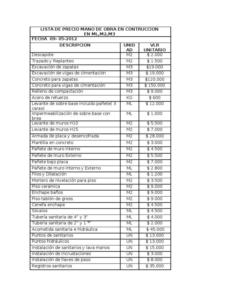 Precio metro cuadrado trendy el incesante aumento en el for Precio por metro cuadrado de pintura
