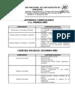 CONTENIDOS CURRICULARES AV 2012