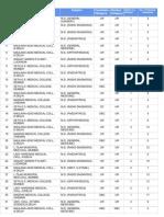 AllotemntResultMedical.pdf