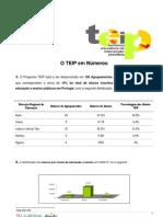 O TEIP em números