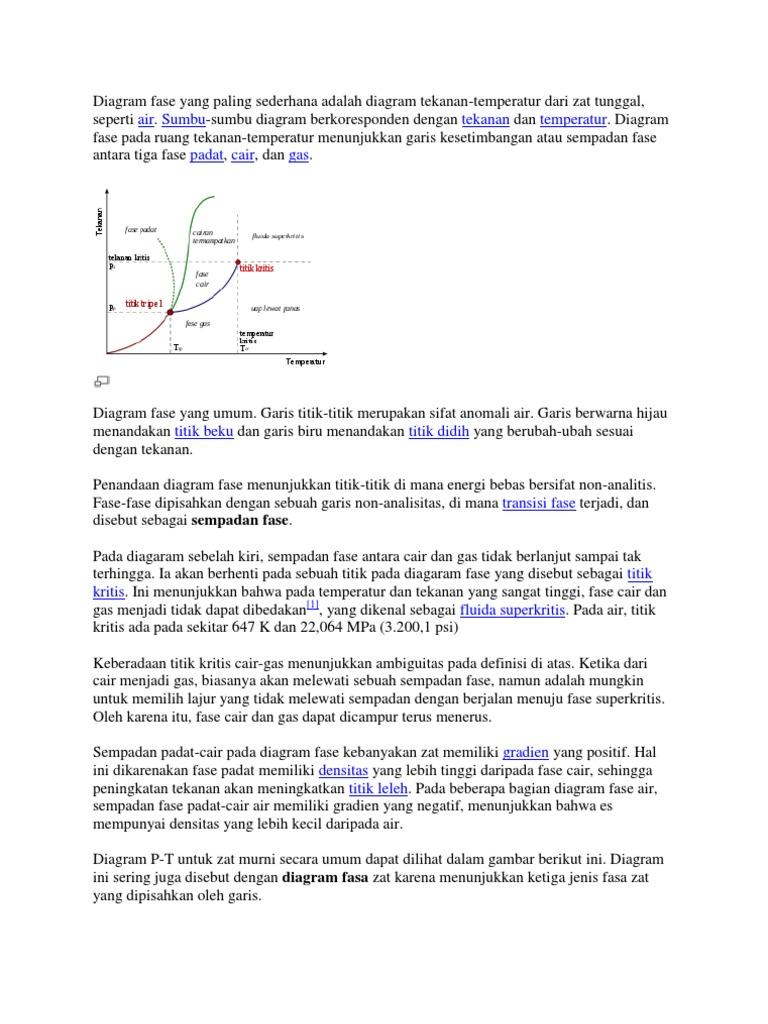 Diagram fase yang paling sederhana adalah diagram tekanan ccuart Images